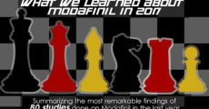 What we learned about Modafinil in 2017