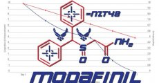 How to get Modafinil in the UK